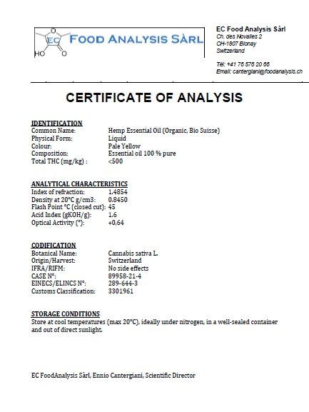 Certificate of Analysis